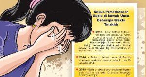 Perempuan korban kekerasan seksual (ilustrasi)