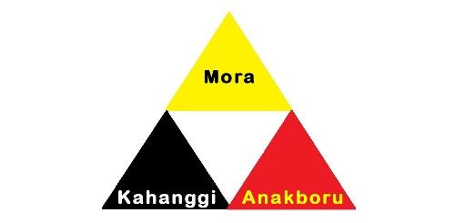 Dalihan Na Tolu grafis (grafis oleh Mandailing Online)